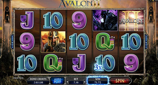 Avalon II slot layout