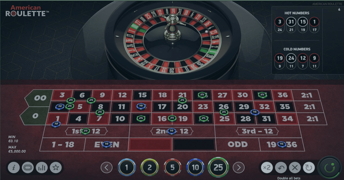 Play American Roulette by NetEnt for free