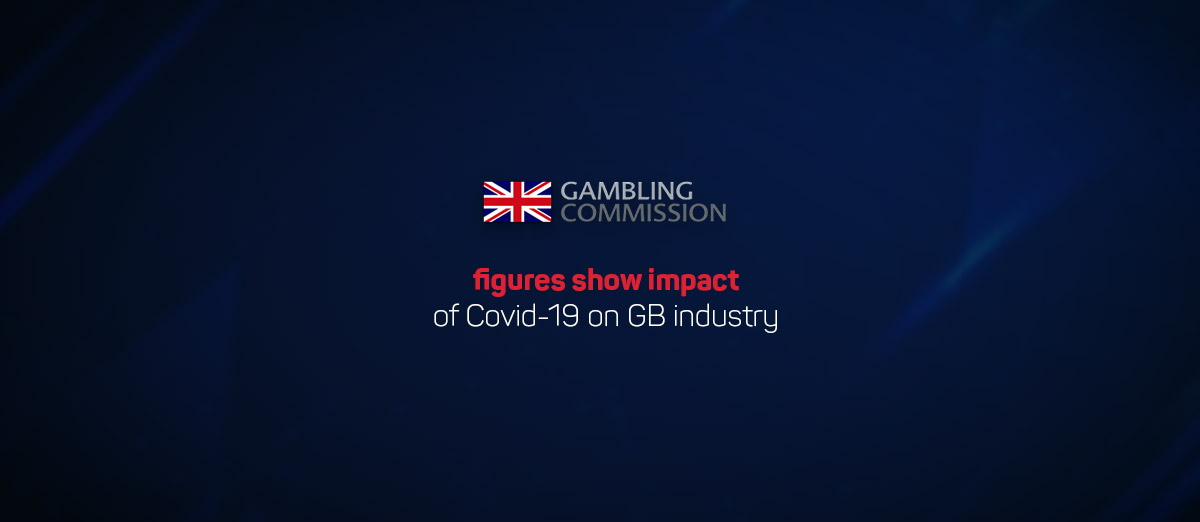 UKGC has released collected figures that show the impact of Covid-19